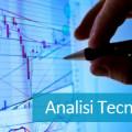 Analisi tecnica forex