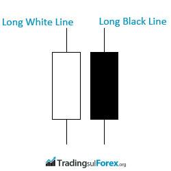 Forex Candele Giapponesi Long Line
