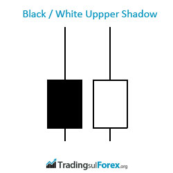 Forex candele giapponesi upper shadow ombra superiore